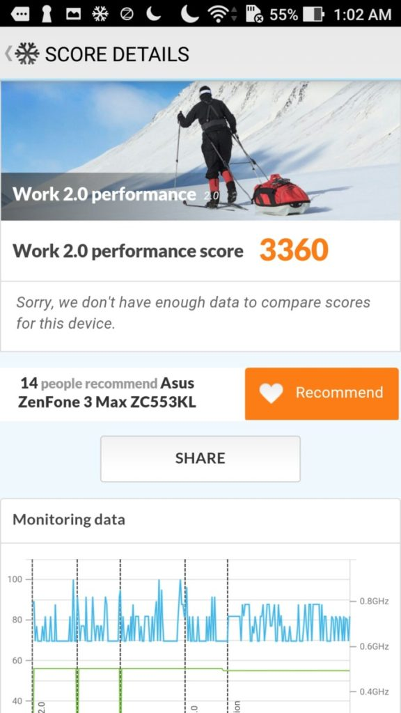 [Review] Zenfone 3 Max (ZC553KL) - The phone that keeps going and going 17