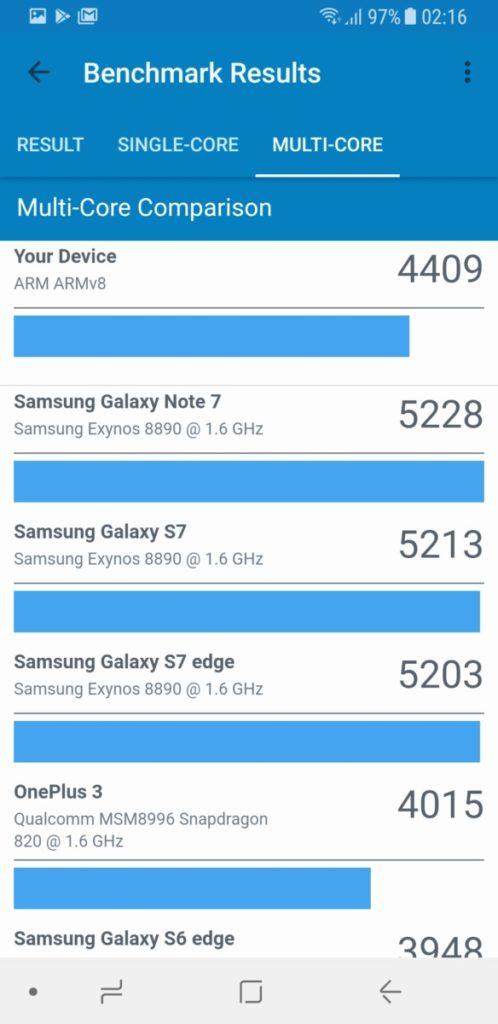 [Review] Samsung Galaxy A8 (2018) The Premium Midrange Performer 16