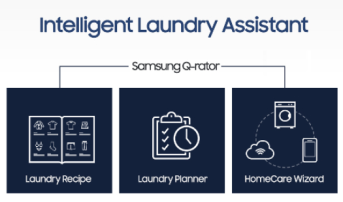 This new Samsung QuickDrive washing machine cuts laundry time in half 3