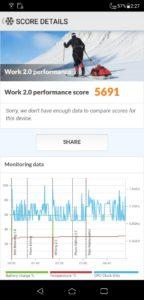 [Review] Asus Zenfone 5 - Workhorse Wonder 10