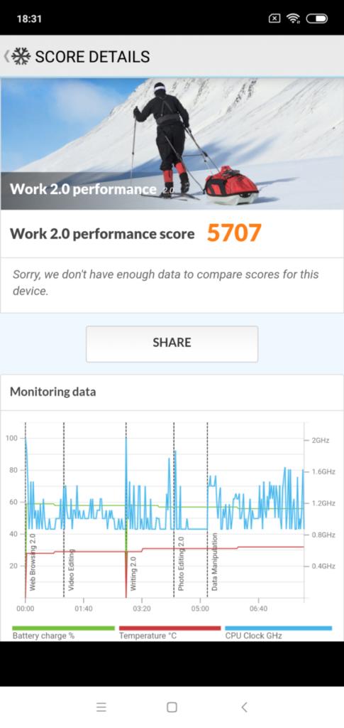 [Review] Xiaomi Mi 8 Lite 10