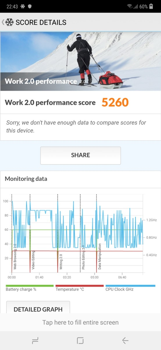[Review] Samsung Galaxy M20 - Workhorse Wonder 11