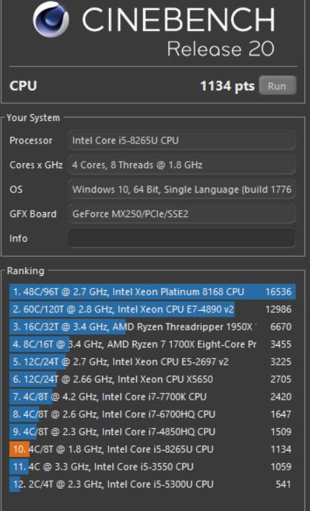 Asus Vivobook S15 S531F cinebench r20