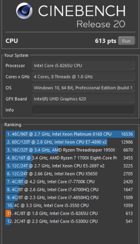 Asus ExpertBook P5440FA cinebench r20