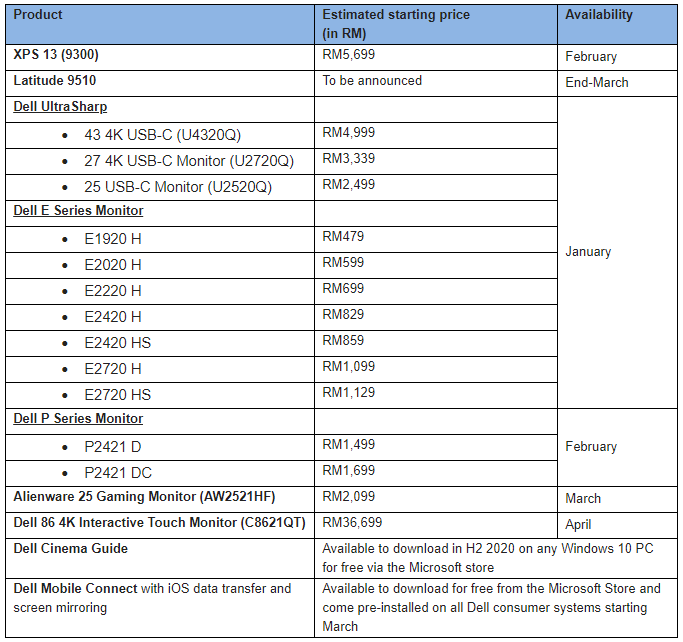 Dell Experience prices Malaysia