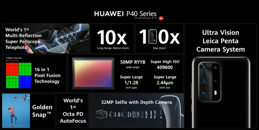 Huawei P40 series cameras
