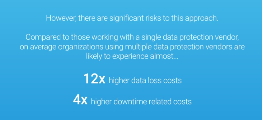 Dell Technologies Global Data Protection Index 2020 Snapshot 4
