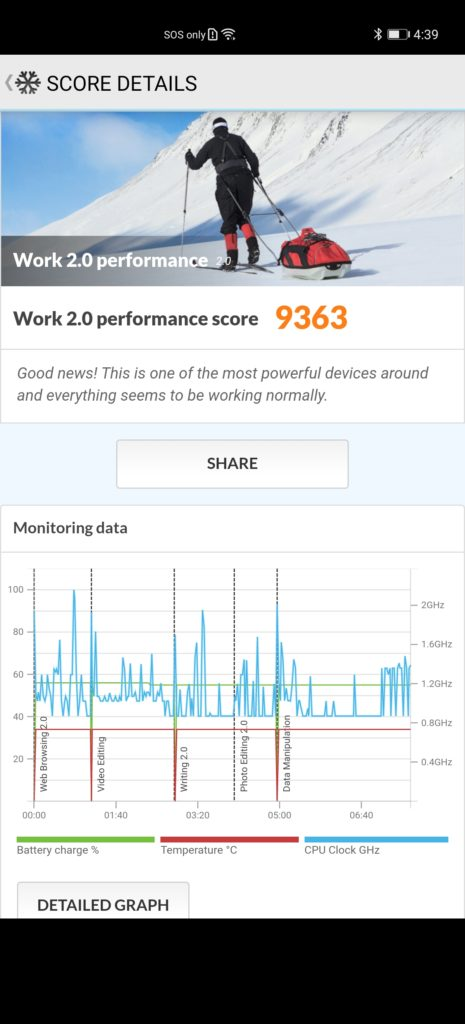 P40 Pro review pcmark