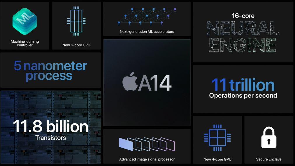 apple ipad air bionic A14 chip