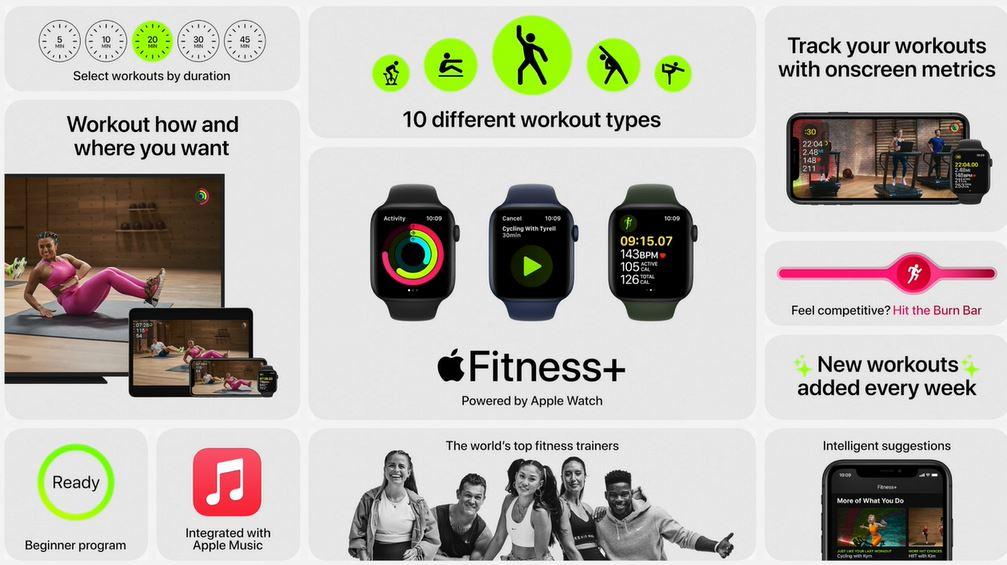 apple watch se fitness plus