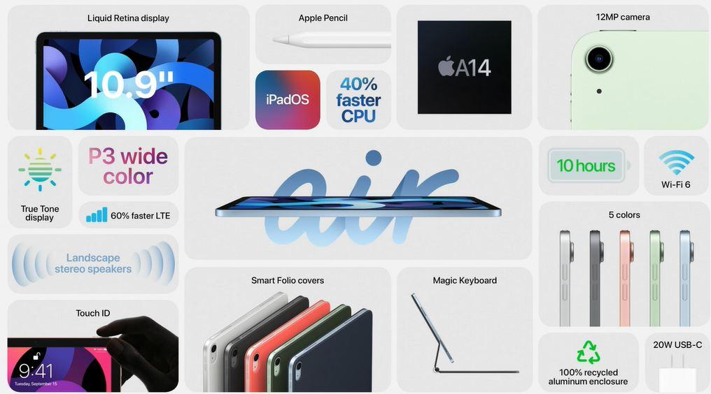 apple ipad air benefits