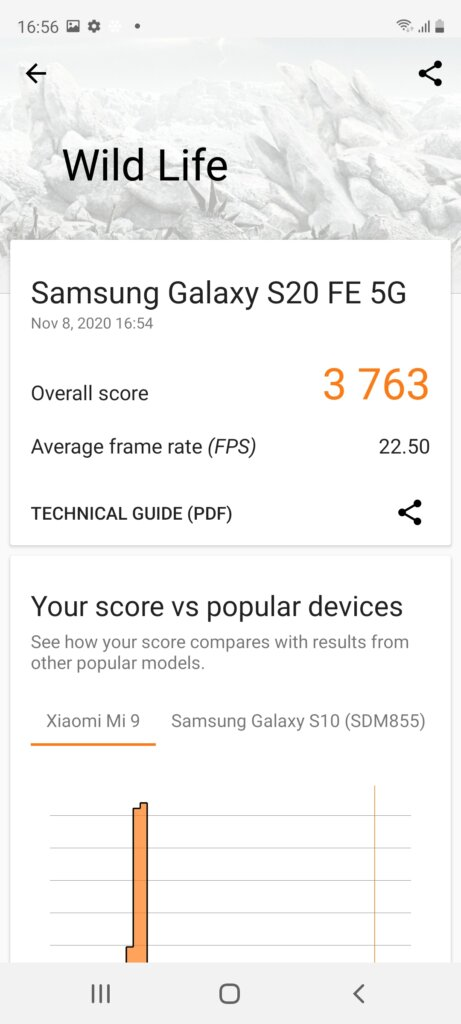 Samsung Galaxy S20 FE 5G Review - Fantastic Value Packed Flagship Phone For Fans 1