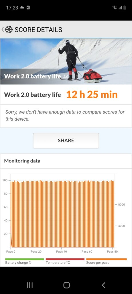 Samsung Galaxy S20 FE 5G Review pcmark battery