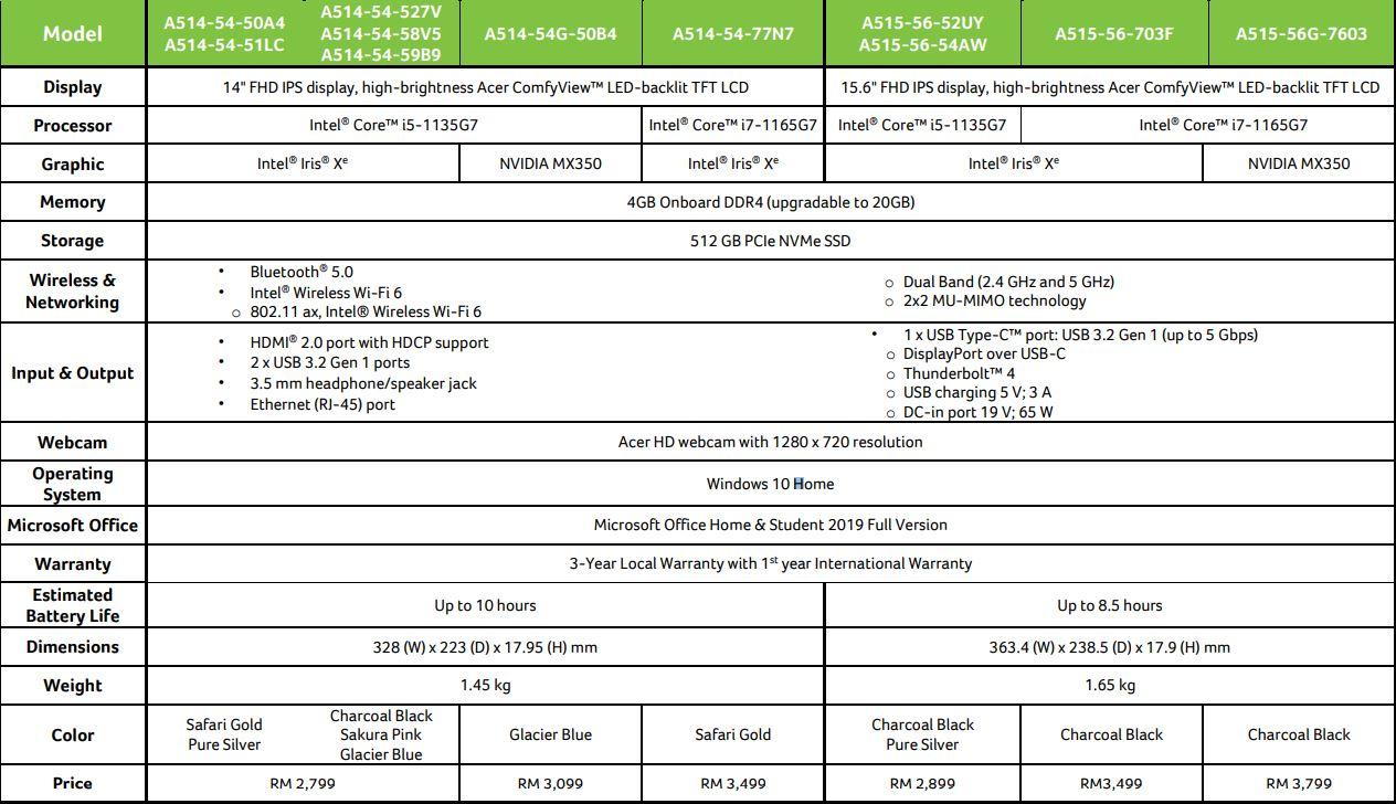 Acer aspire 5 variants malaysia