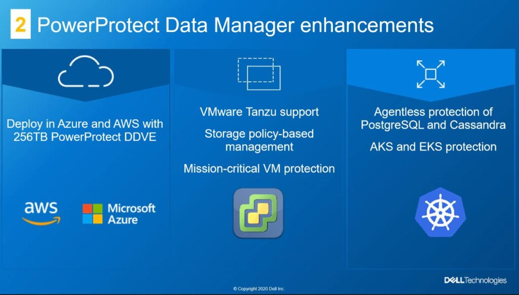 Dell EMC PowerProtect DP Series front data manager