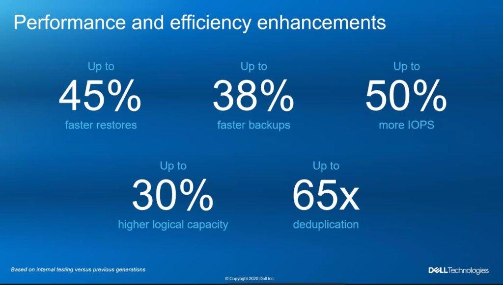 Dell EMC PowerProtect DP Series front performance enhancements