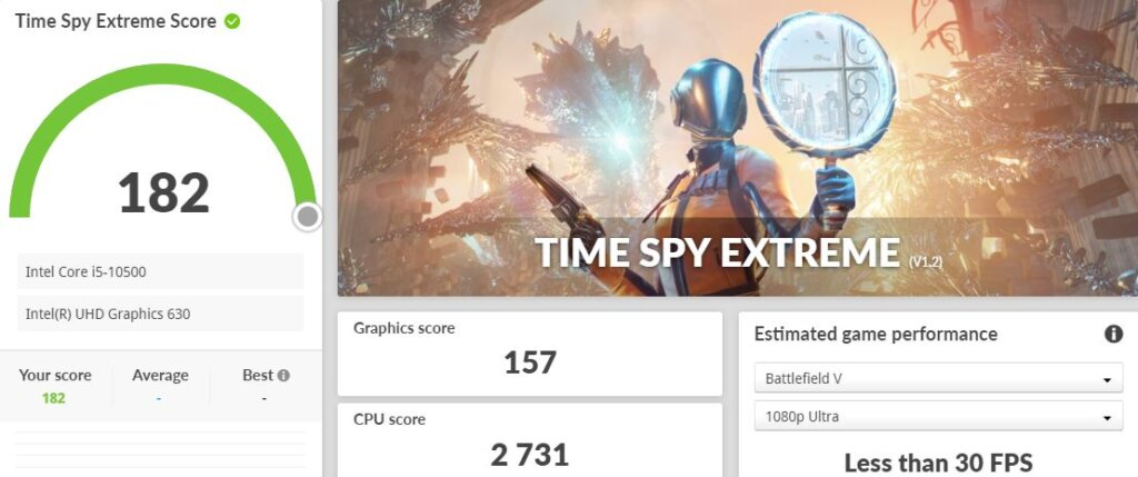 ASUS ExpertCenter D3 Tower D300TA time spy extreme