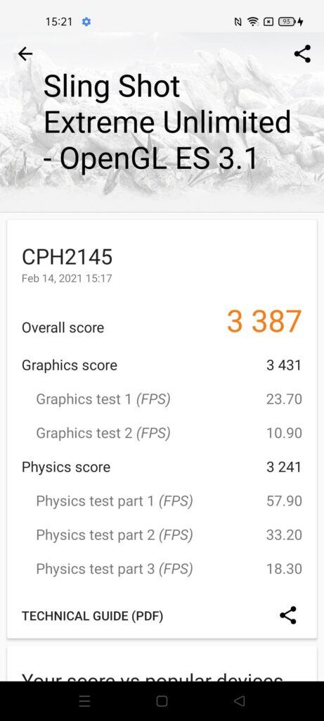 OPPO Reno5 5G Review extreme unlimited open gl es 3 1