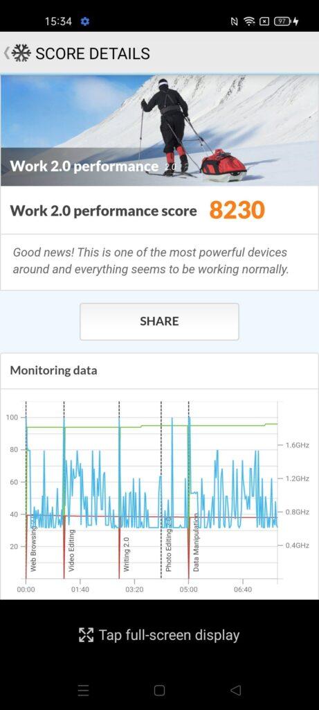 OPPO Reno5 5G Review work mark