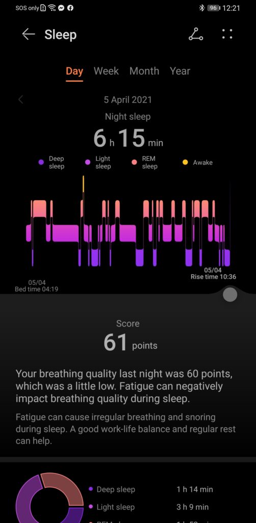 Huawei Band 6 Review one night