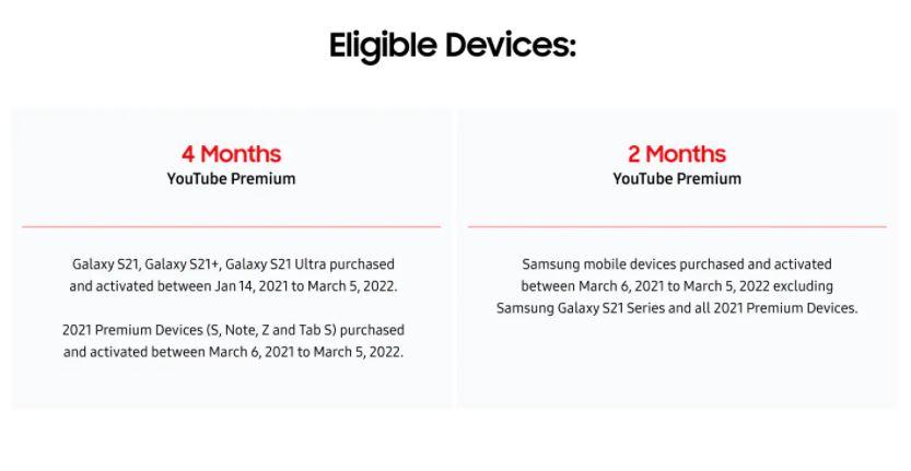 Youtube Premium Samsung
