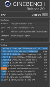 Dell Latitude 7320 2-in-1 Review cinebench r20