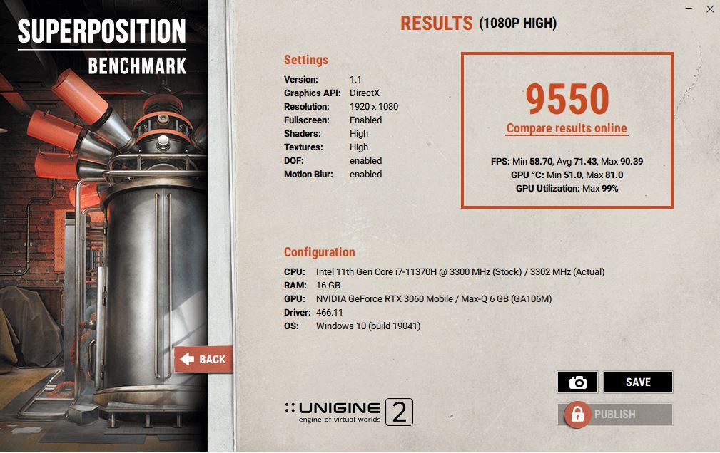 ASUS TUF Dash F15 FX516PM Review super P 1080p high