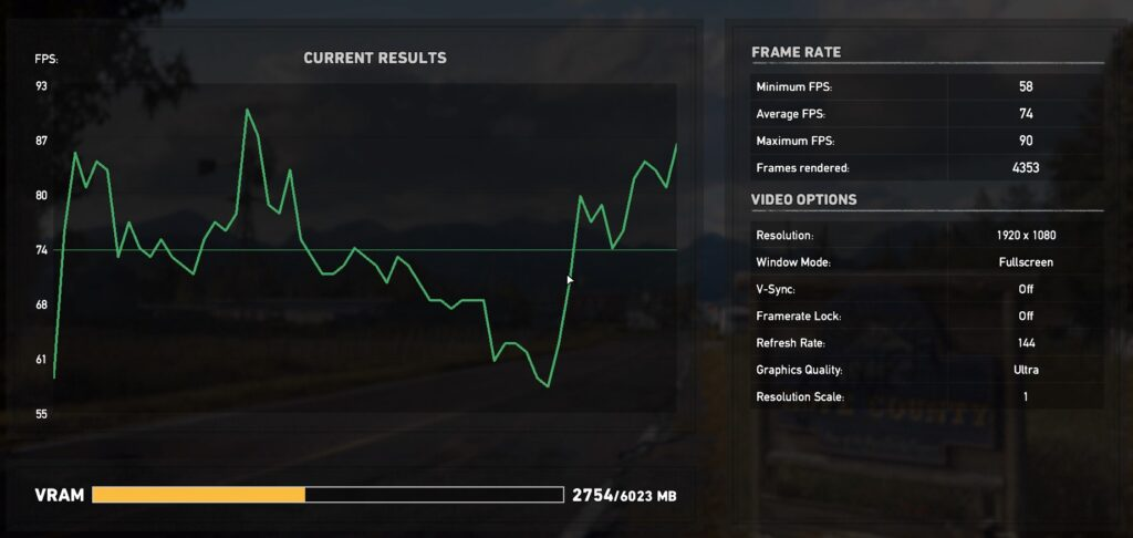ASUS TUF Dash F15 FX516PM Review far cry 5 benchmark
