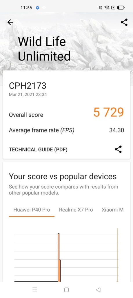 OPPO Find X3 Pro Review - A Uniquely Different View 5