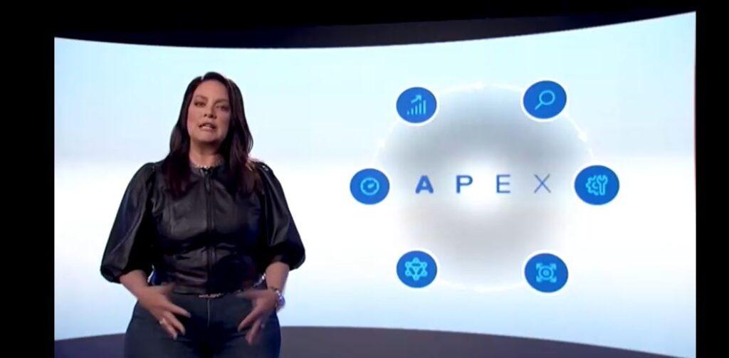 APEX Equinix Dell Technologies chart