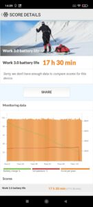 Xiaomi Redmi Note 10 5G review pcmark