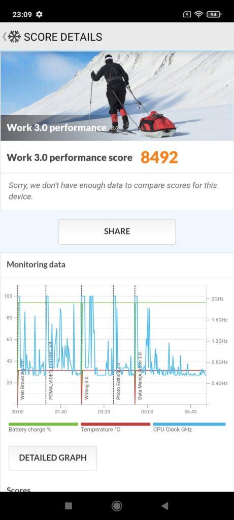 Xiaomi Redmi Note 10 5G review -Budget 5G Blower Beckons 1