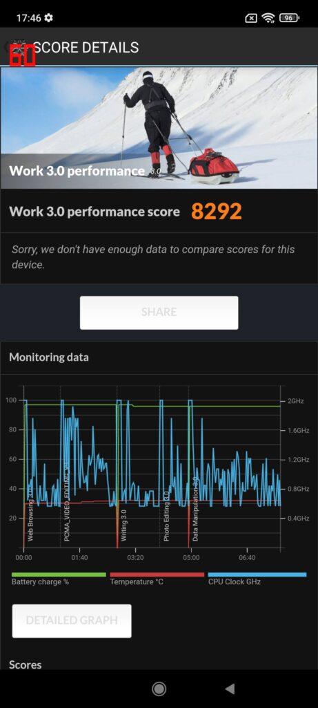 Xiaomi Redmi Note 10S Review pcmark