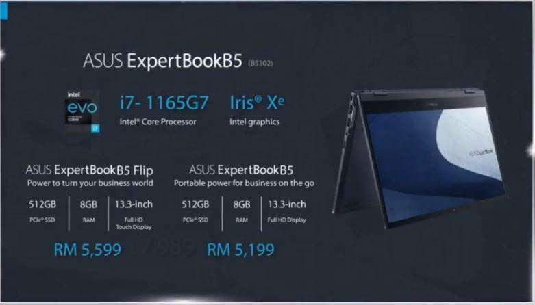 ASUS ExpertBook B5 Flip prices