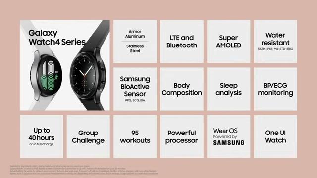Samsung Galaxy Unpacked 2021 watch 4