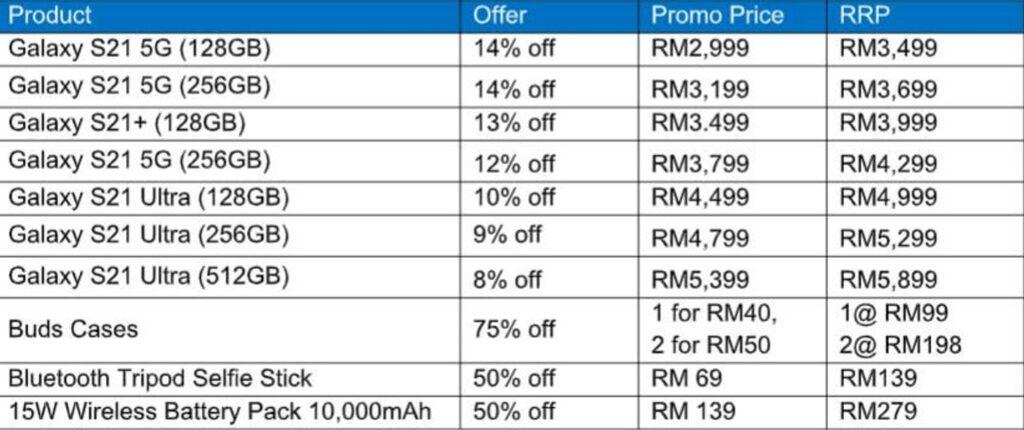 Samsung Galaxy Week deals  s21