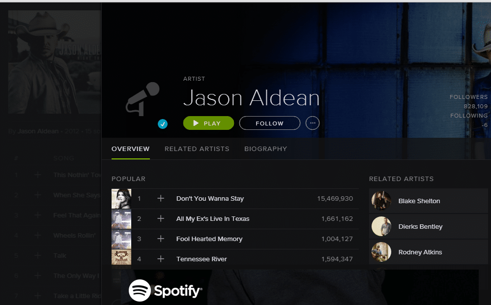 Jason Aldean on spotify