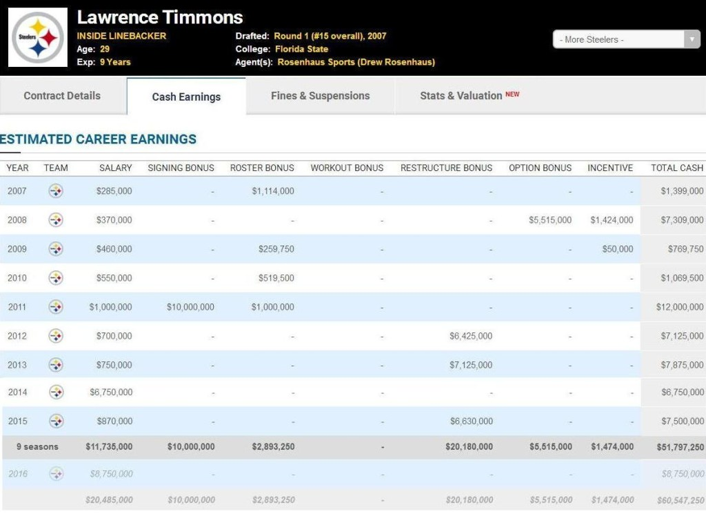 Timmons Cash Earnings