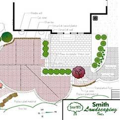 Landscape architectural & 3d designs