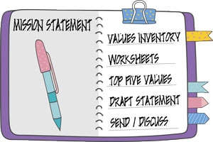 Journaling Mission Statement Process