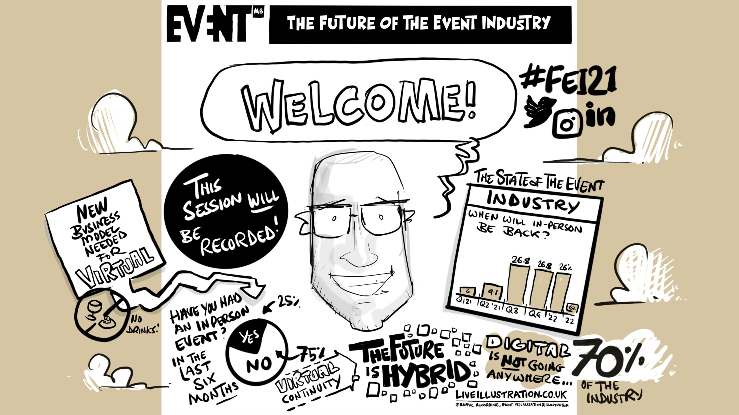 Recapping EventMB's 'The Future of the Event Industry 2021 Outlook'