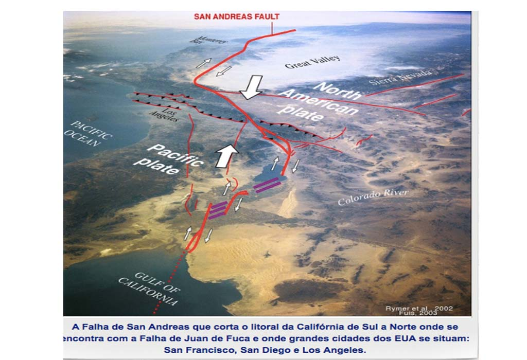 Falha de San Andreas