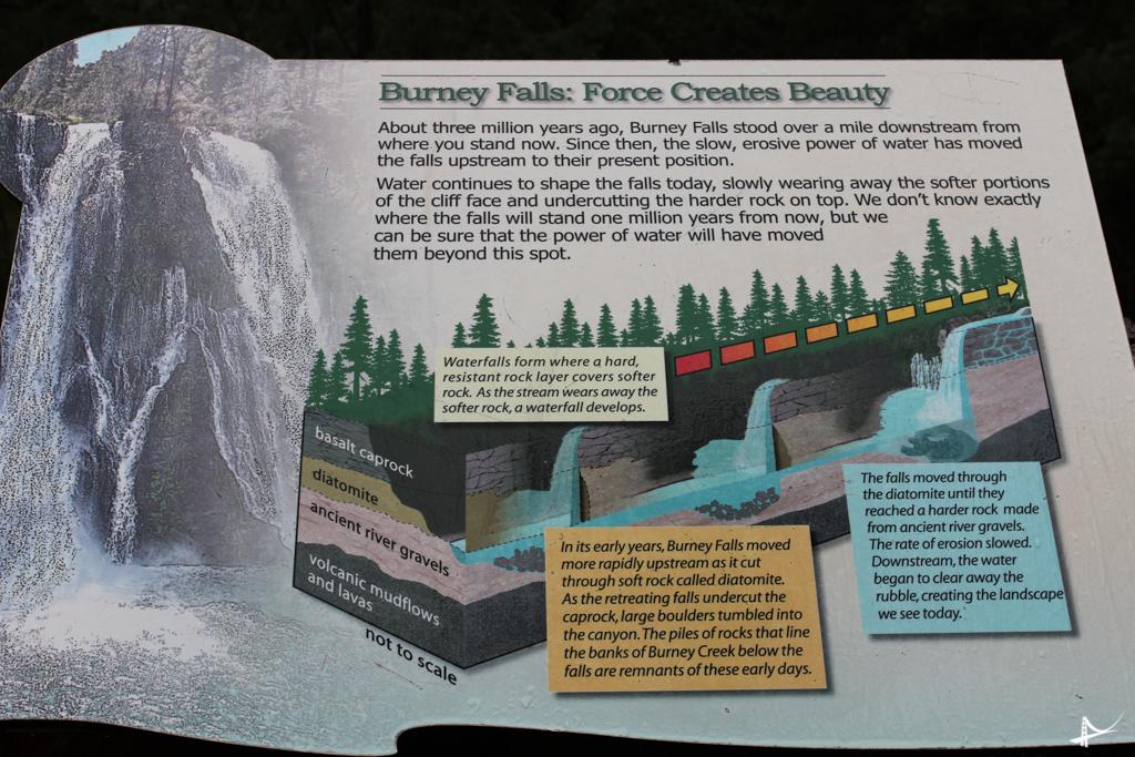 Plaquinhas com detalhes sobre a formação da cachoeira