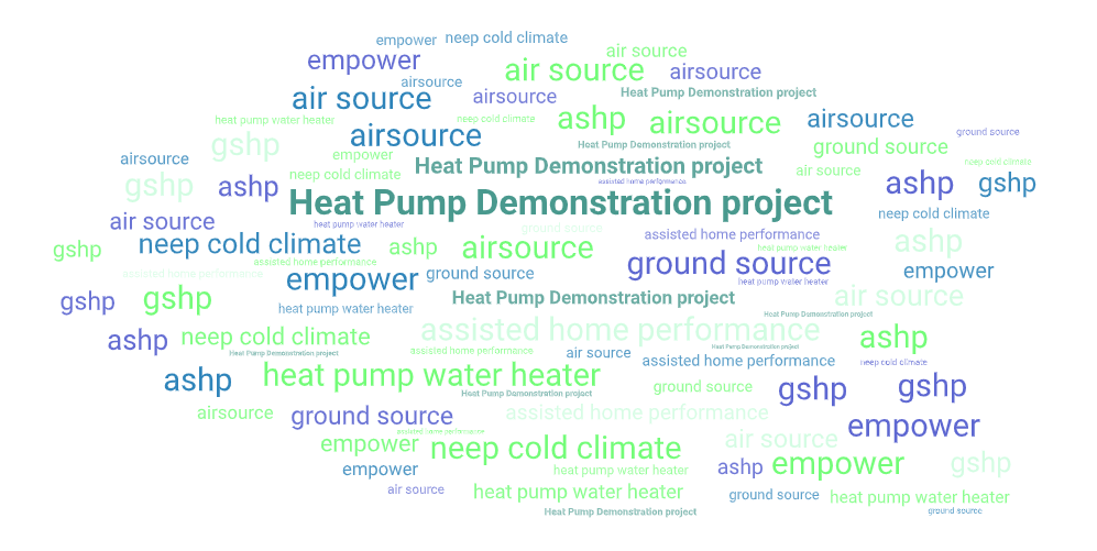 EmPower and Assisted Home Performance Heat Pump Demonstration Project