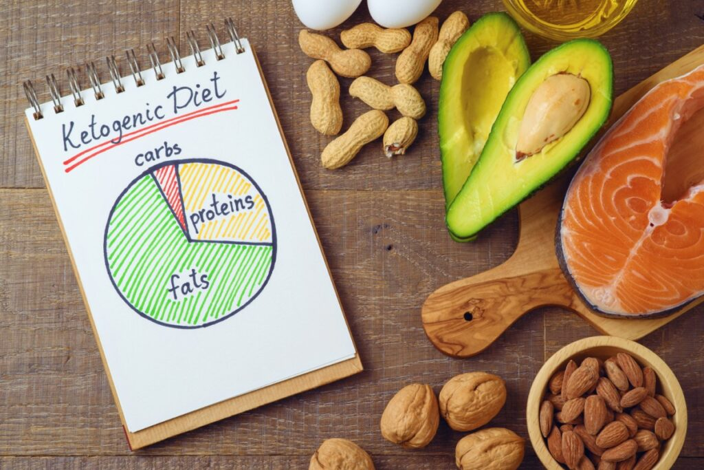 Common misconceptions about the keto diet