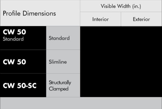 Profiledimensions2