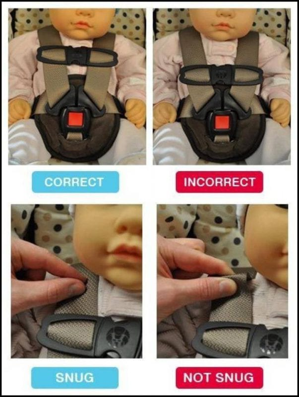 The Comprehensive Guide to Car Seat Safety Part III (Harnessing)