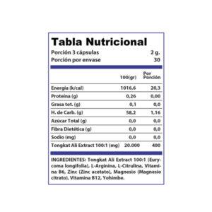 Pro Hormonal Test-O 90 Cápsulas – Winkler Nutrition