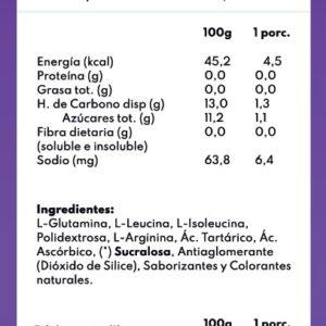 KRONOS – BCAA (600 gr)