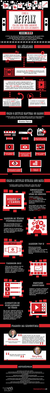 Como a Netflix utiliza dados para garantir o sucesso dos clientes
